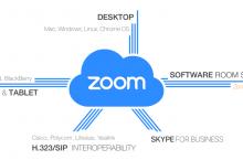 zoomcloud-2