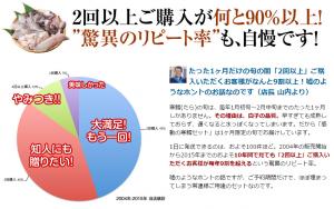 %e3%83%aa%e3%83%bc%e3%83%94%e3%83%bc%e3%83%88%ef%bc%99%ef%bc%90%ef%bc%85